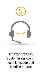 amazon uk customer service fulfilment by amazon how it works amazon services europe