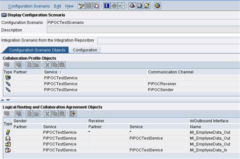 xml comment pattern pdf to xml conversion java designfilecloud