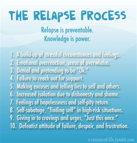 Detox Process Definition by Recreation Therapy Ideas The Relapse Process