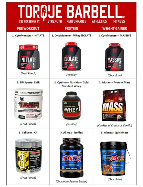 supplement guide torque barbell strength performance athletics fitness