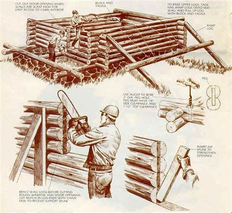 diy log cabin plans mungo says bah bushcraft blog build a log cabin