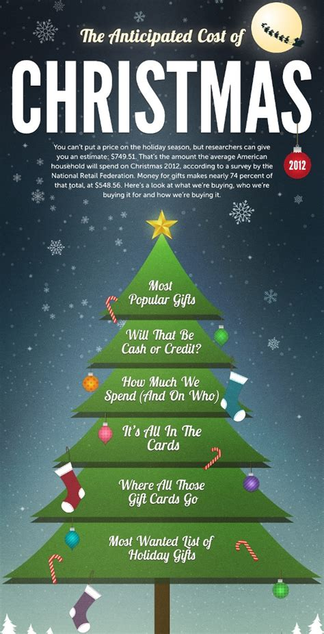 ideas about cost of christmas tree easy diy christmas
