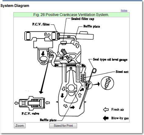 z24 engine diagram wiring diagrams wiring diagram schemes