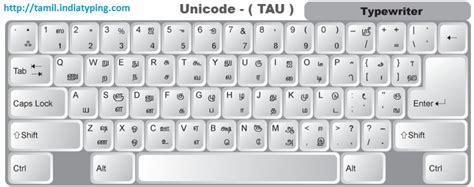 bamini keyboard layout free download wikileek tamil keyboard