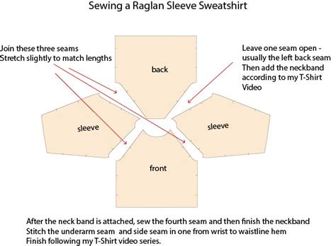 how to sew a raglan sleeve knitting jersey sweatshirt pdf sewing pattern by angela
