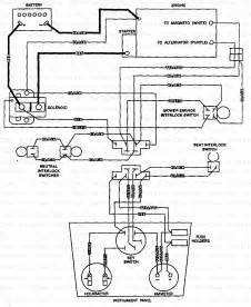 scag wiring harness diagram
