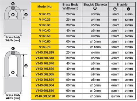 Gembok Yale V140 Padlock V14020 jual yale essential padlock v140 20ka4 murah bhinneka
