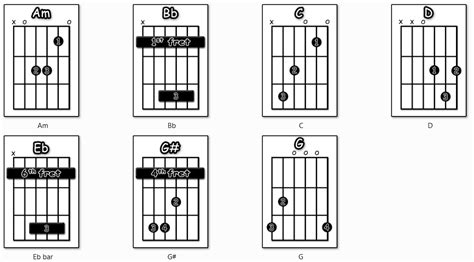 Closing Time Guitar Chords