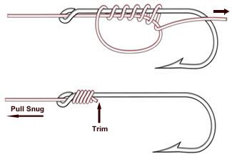 essential offshore fishing knots saltwater fishing knots