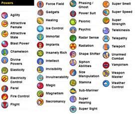 Powers In Order Hihorosie S Place Wego Health Superpower