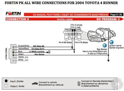 toyota estima wiring diagram wiring diagram