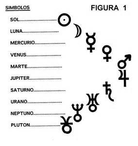 Significado de simbolos ocultistas y o esotericos taringa