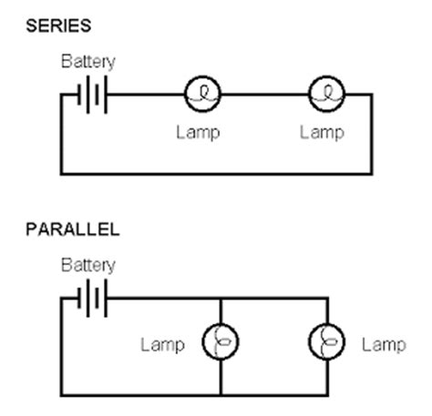parallel resistor vs series series vs parallel circuits solar pv cabin