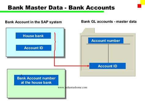 SAP FI BANK