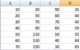 excel 2007 conditional format range of cells excel 2007 conditional formatting range ms excel 2003