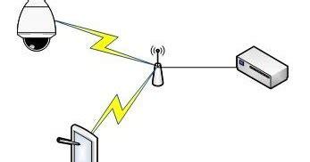 Cctv Rumah Murah ahli pasang cctv rumah murah bergaransi kelebihan dan kekurangan cctv wireless