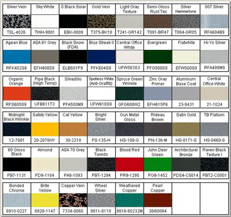 powder coating colors superb powder coat colors 10 powder coating color charts