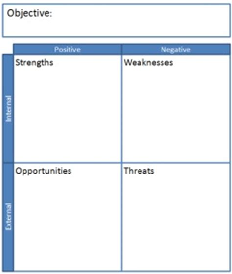 free swot templates swot analysis template interestingpage