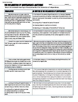 Declaration Of Independence Student Worksheet Answers by Declaration Of Independence Analysis Worksheet Common