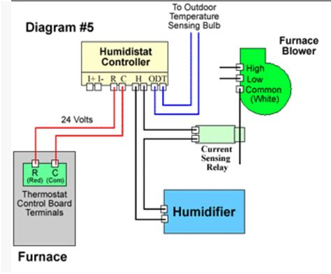 wiring diagram for aprilaire 700 heating wiring aprilaire 700 humidifier to york tg9