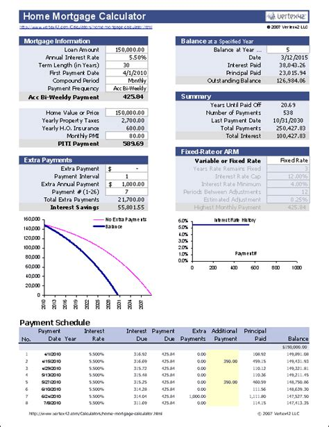 mortgage templates free financial calculators for excel
