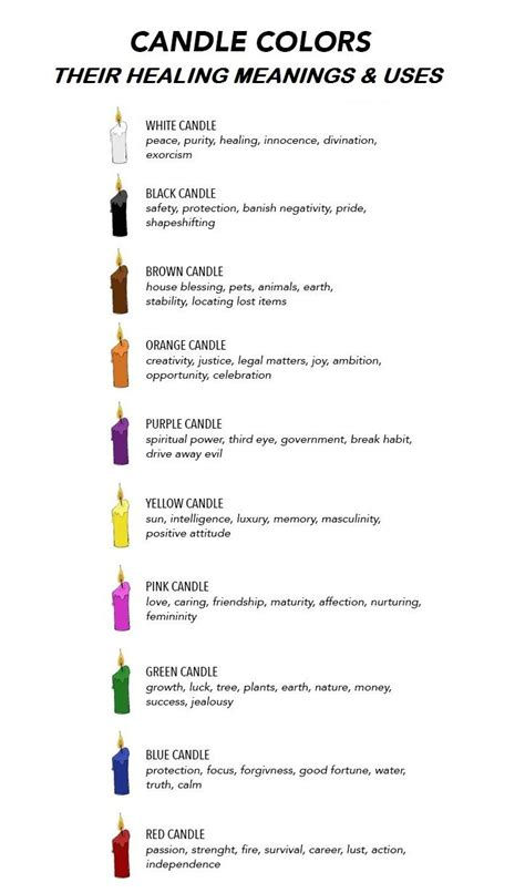 candle color healing chart color healing wicca candle