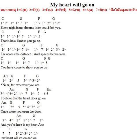keyboard tutorial my heart will go on เพลงก บช ว ต แจกโน ตเพลง my heart will go on keyboard