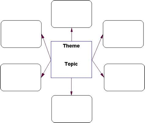 Graphic Organizers Template Word graphic organizer templates madinbelgrade