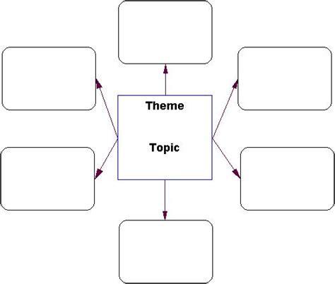 Graphic Organizer Templates   madinbelgrade