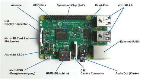 Tutorial From 0 To 1 Raspberry Pi And The Of Things raspberry pi connectors and components kalitut tutorial