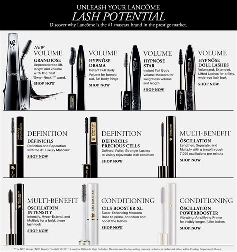 Buybeautycom 25 Free Lancome by Lanc 244 Me Mascaras On Free Shipping Hsn