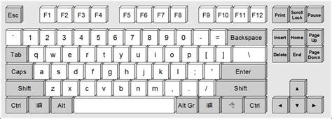 layout for names know names of symbols in your computer keyboard