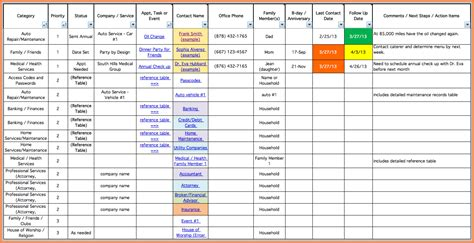 Excel Project Management Template Free 7 project management spreadsheet template excel excel