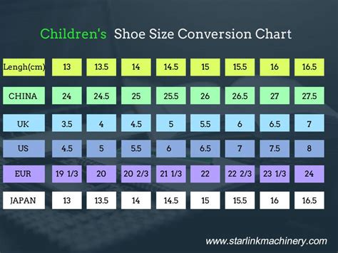 shoe size chart converter childrens shoe conversion european to uk