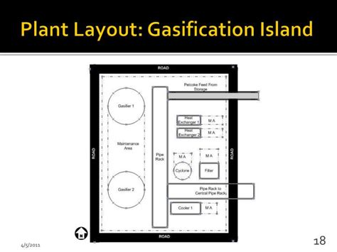 layout plant ppt ppt syngas production from petroleum coke gasification