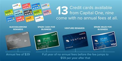 Capital One Credit Card Template Capital One Archives Finovate Capital One Credit Card Login Capital One Credit Card Sign In