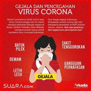 update corona covid   indonesia  negatif
