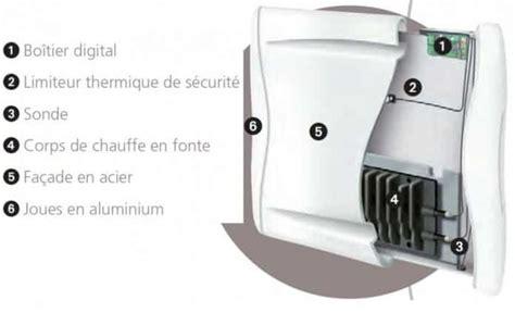 Radiateur Coeur De Chauffe 1108 by Radiateur 224 Inertie Apprivoisez La Chaleur Douce