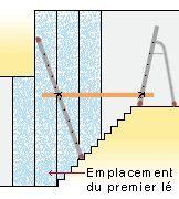Comment Peindre Une Cage D Escalier Tournant by Peindre Une Cage D Escaliers Refaire La Cage D Escalier