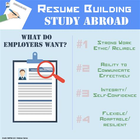 Sle Resume Including Study Abroad by Resume Tips S College
