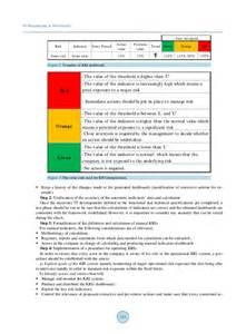 asset management dashboard template asset management dashboard template carburetor gallery