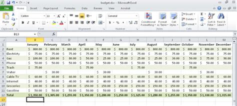 Spreadsheets For Dummies Free by Dummies Guide To Excel Charts
