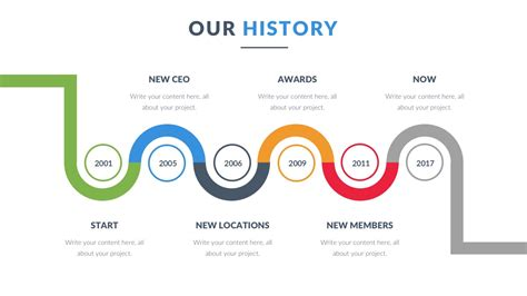 Free Timeline Keynote Template Free Presentation Keynote Theme Presentation Template