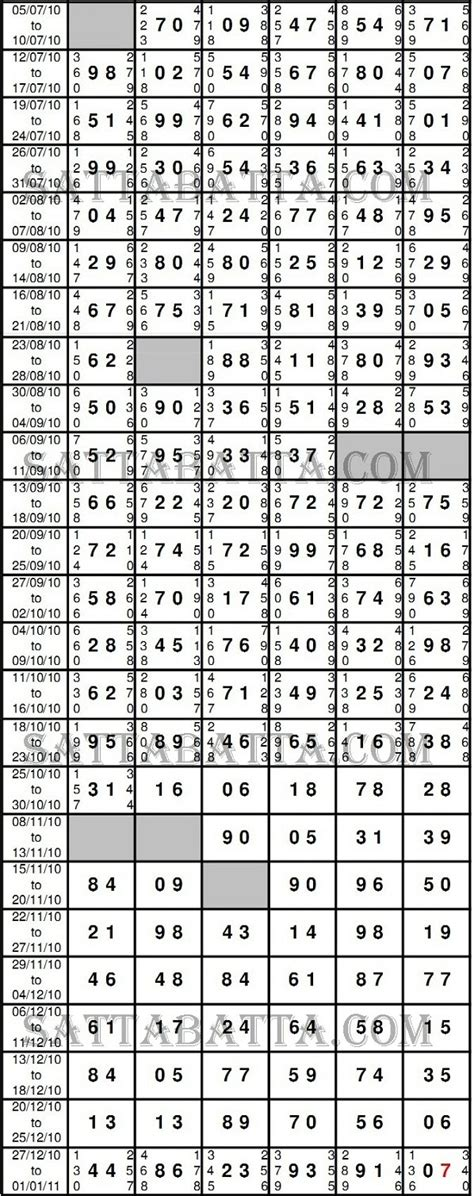 delhi bazar satta chart 2016 download free satta number delhi software lloaddactive