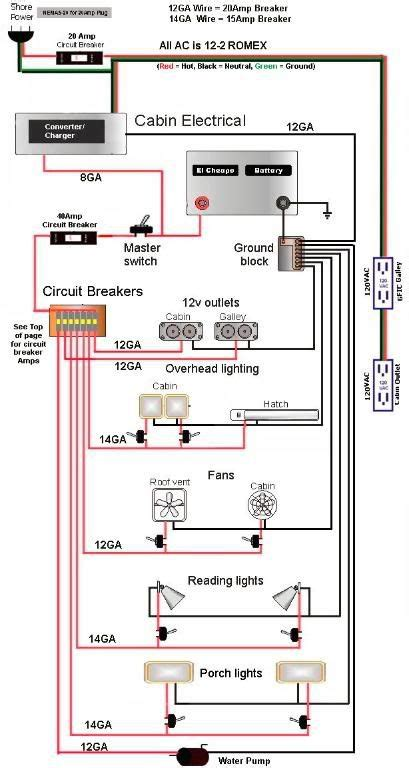 travel trailer wiring schematic 107 best images about ideas on green cars bed table and ford transit