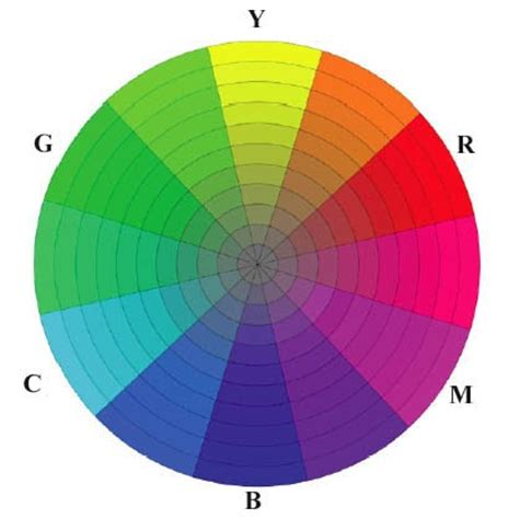 gurney journey the color wheel part 7
