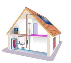 impianto termico a pavimento riscaldamento