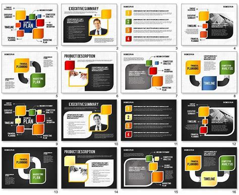 Write Your Business Plan Business Plan Presentation Powerpoint