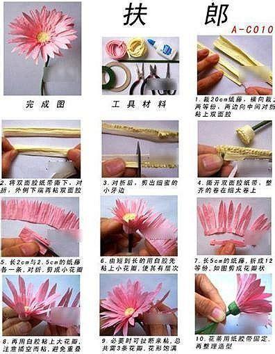 quilling gerbera tutorial pirrka paper flower tutorial gerbera http m duitang