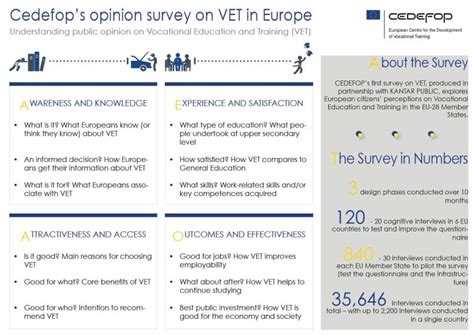 Opinion Survey - vocational education keywordsfind com